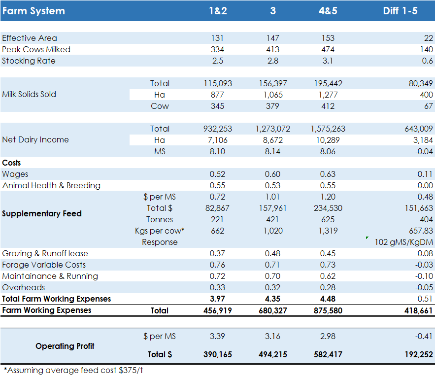 Economic survey 2014
